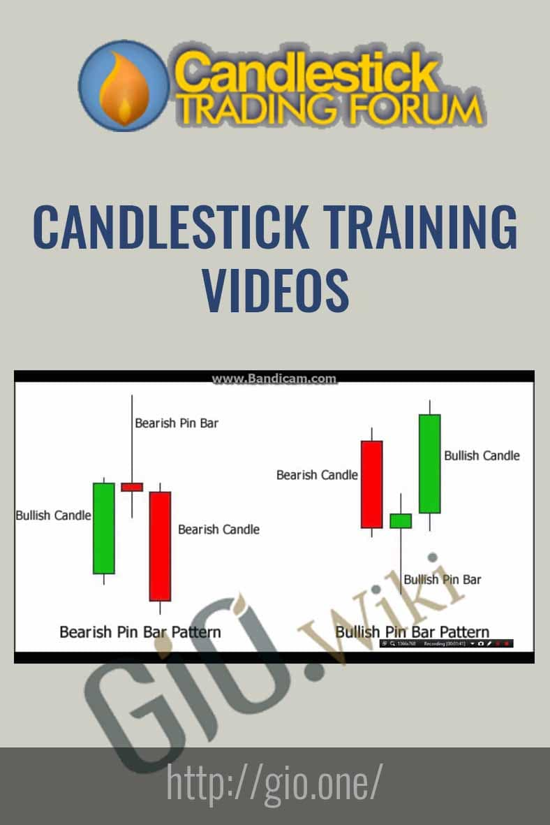 Candlestick Training Videos