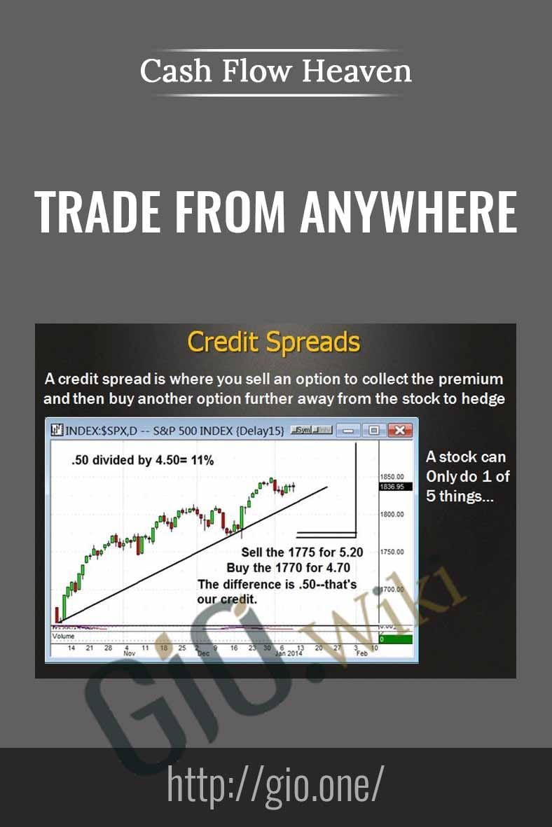 Trade from Anywhere - Cash Flow Heaven