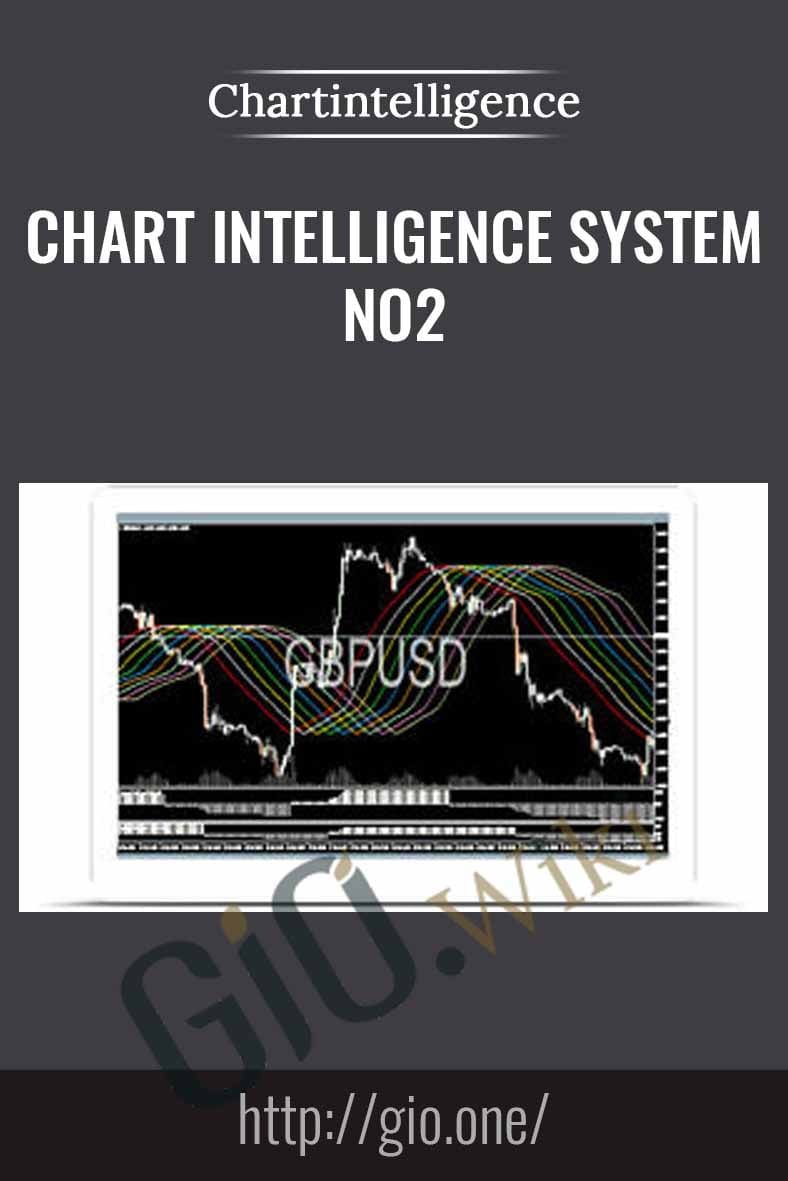 Chart Intelligence System No2 - Chartintelligence