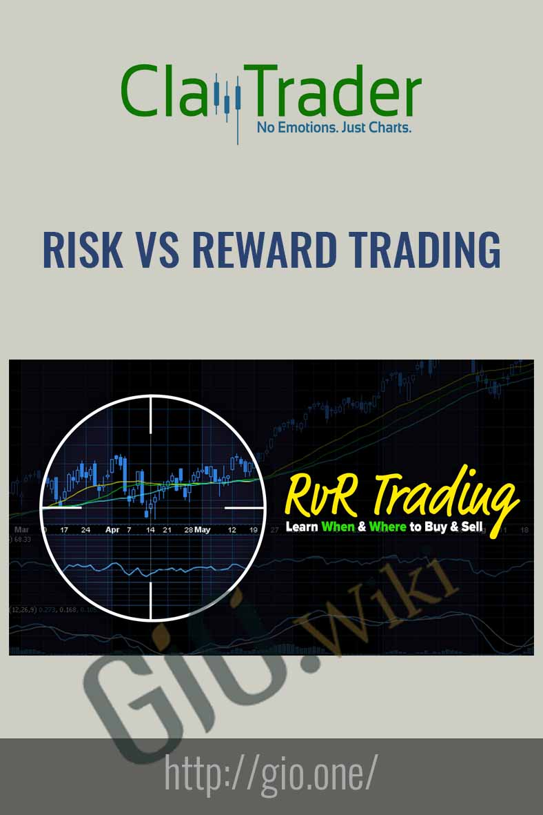 Risk vs Reward Trading - Claytrader