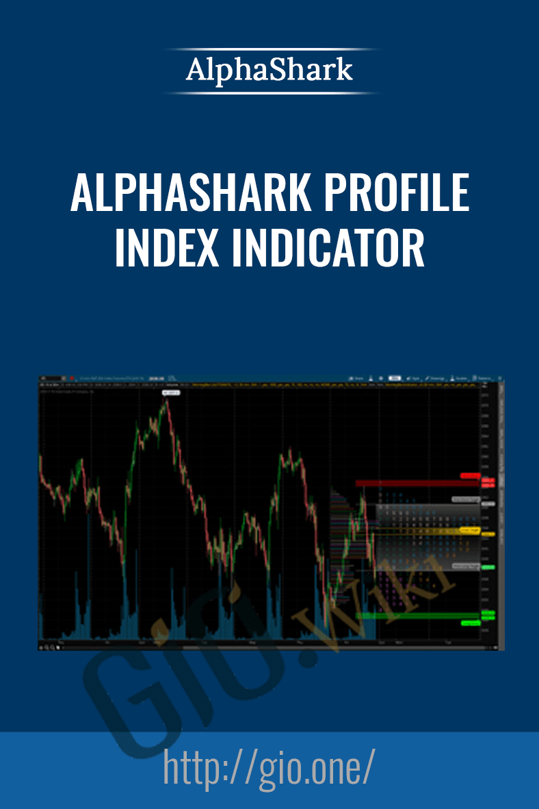 AlphaShark Profile Index Indicator - AlphaShark