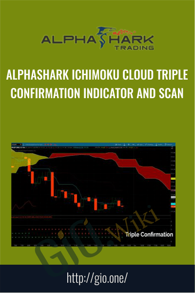 Ichimoku Cloud Triple Confirmation Indicator and Scan - AlphaShark