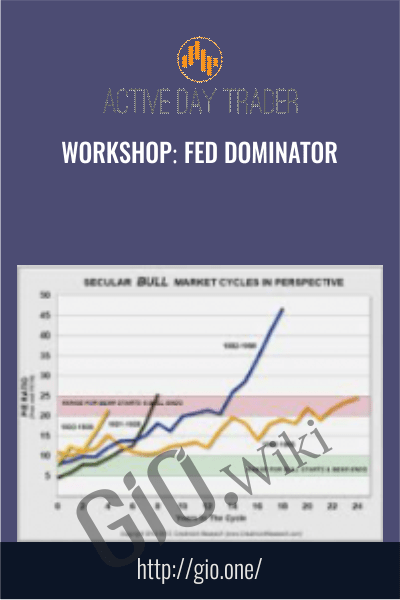 Workshop: Fed Dominator - Activedaytrader