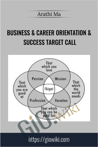 Business & Career Orientation & Success Target Call - Arathi Ma