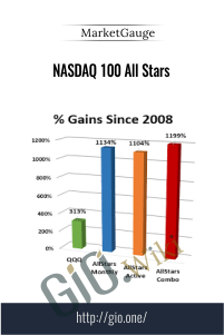 MarketGauge – NASDAQ 100 All Stars
