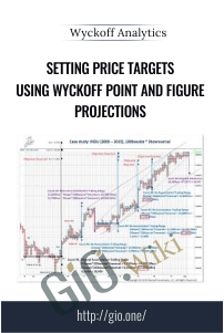 Setting Price Targets Using Wyckoff Point and Figure Projections - Wyckoff Analytics