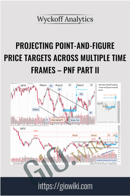Projecting Point-and-Figure Price Targets Across Multiple Time Frames – PnF Part II – Wyckoff Analytics