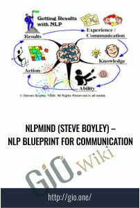 nlpmind (Steve Boyley) – NLP Blueprint For Communication