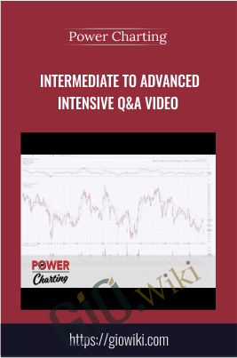 Intermediate to Advanced Intensive Q&A Video - Power Charting