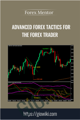 Advanced Forex Tactics for the Forex Trader - Forex Mentor