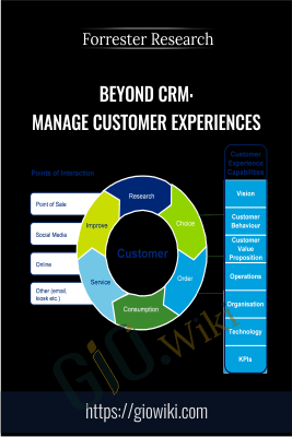 Beyond CRM: Manage Customer Experiences - Forrester Research