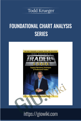 Foundational Chart Analysis Series - Todd Krueger