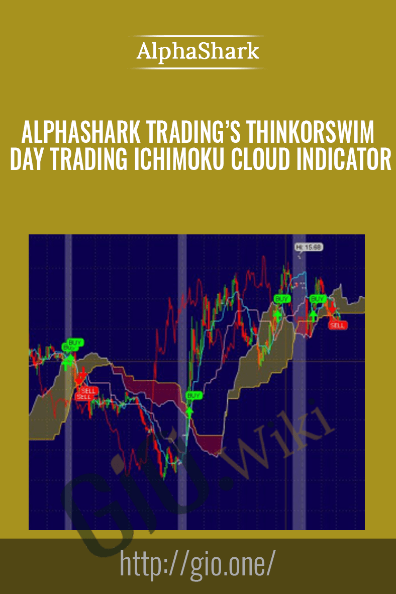AlphaShark Trading's ThinkOrSwim Day Trading Ichimoku Cloud Indicator – Alphashark