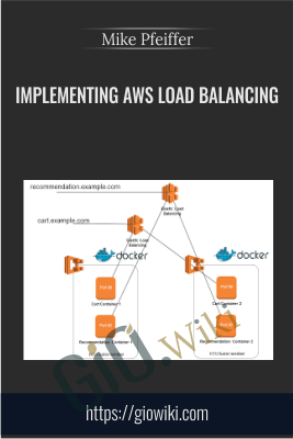 Implementing AWS Load Balancing - Mike Pfeiffer