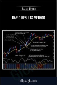 Rapid Results Method - Russ Horn