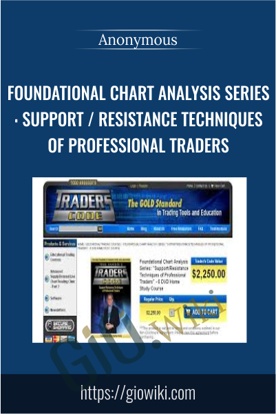 Foundational Chart Analysis Series: Support / Resistance Techniques of Professional Traders