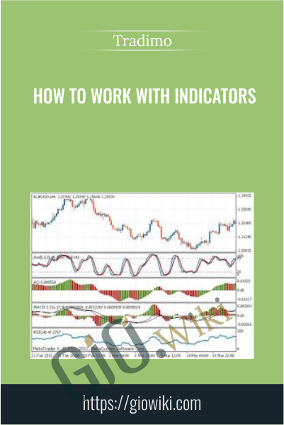 How To Work With Indicators - Tradimo