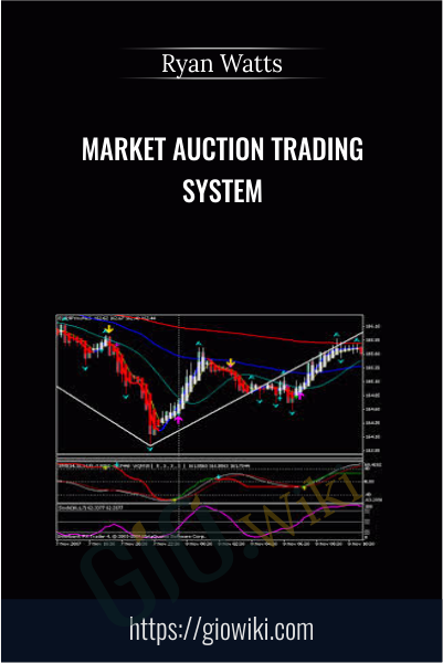 Market Auction Trading System - Ryan Watts