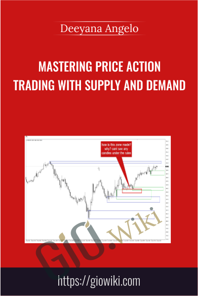 Mastering Price Action Trading with Supply and Demand - Deeyana Angelo