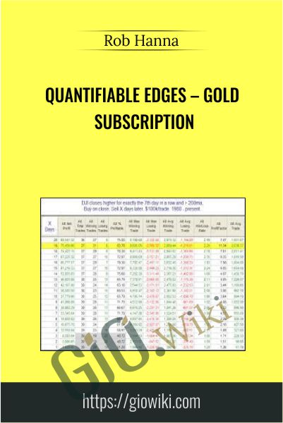 Quantifiable Edges – Gold Subscription - Rob Hanna