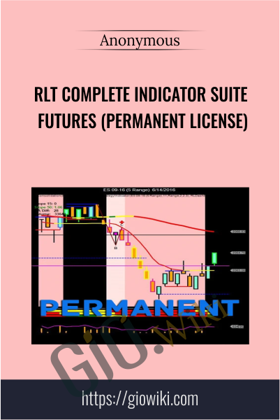 Rlt Complete Indicator Suite Futures (permanent License)