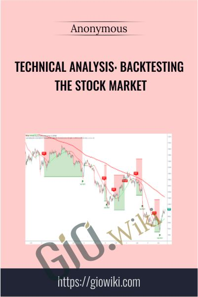 Technical analysis: Backtesting the stock market