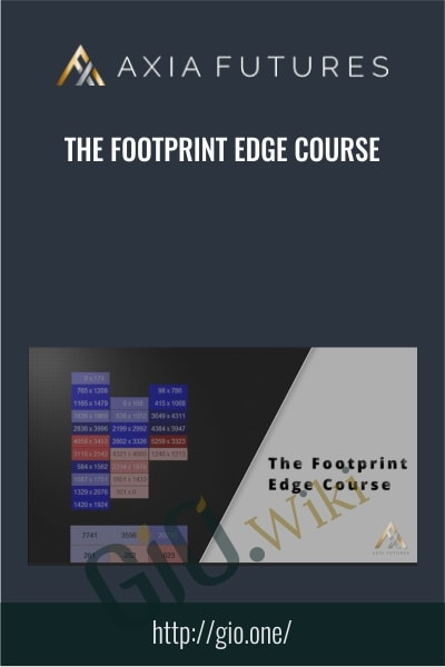 The Footprint Edge Course - Axia Futures