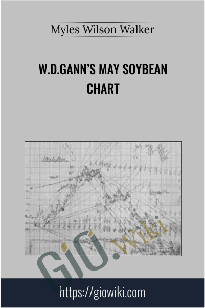 W.D.Gann's May Soybean Chart - Myles Wilson Walker