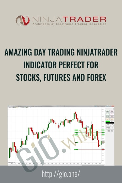 AmazingDay Trading Ninjatrader Indicator Perfect For Stocks, Futures And Forex
