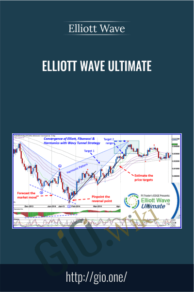 Elliott Wave Ultimate - Elliott Wave