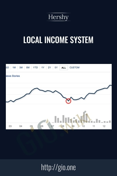 Local Income System - Hershy