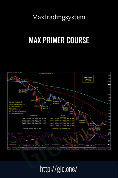 MAX Primer Course - Maxtradingsystem