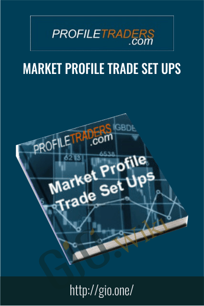 Market Profile Trade Set Ups – Profiletraders