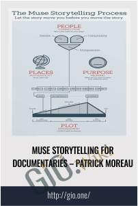 Muse Storytelling for Documentaries – Patrick Moreau