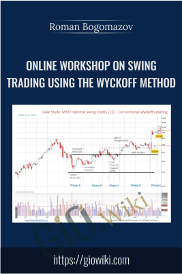 Online Workshop on Swing Trading Using the Wyckoff Method