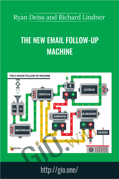 The NEW Email Follow-Up Machine - Ryan Deiss and Richard Lindner